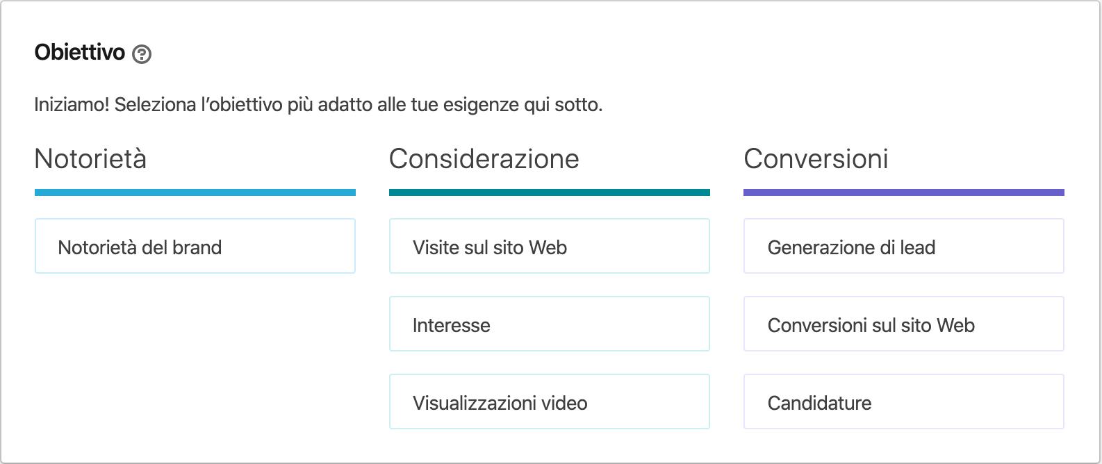 LinkedIn Avdertising - Obiettivi