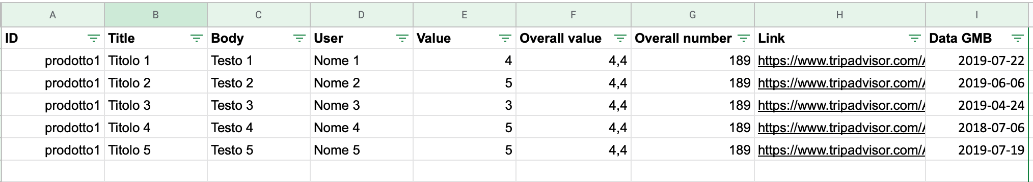 Schema markup tabella