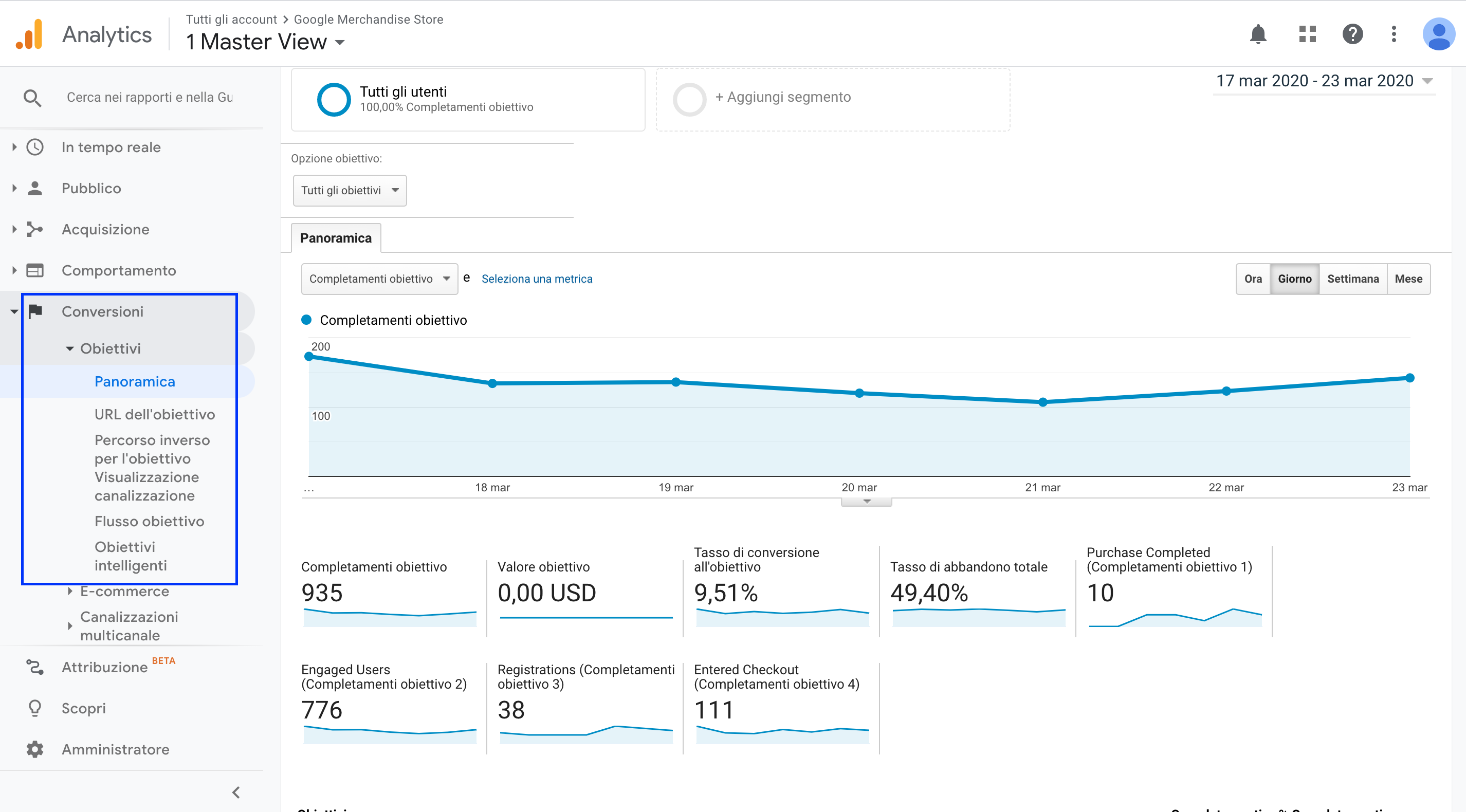 Panoramica obiettivi in Google Analytics