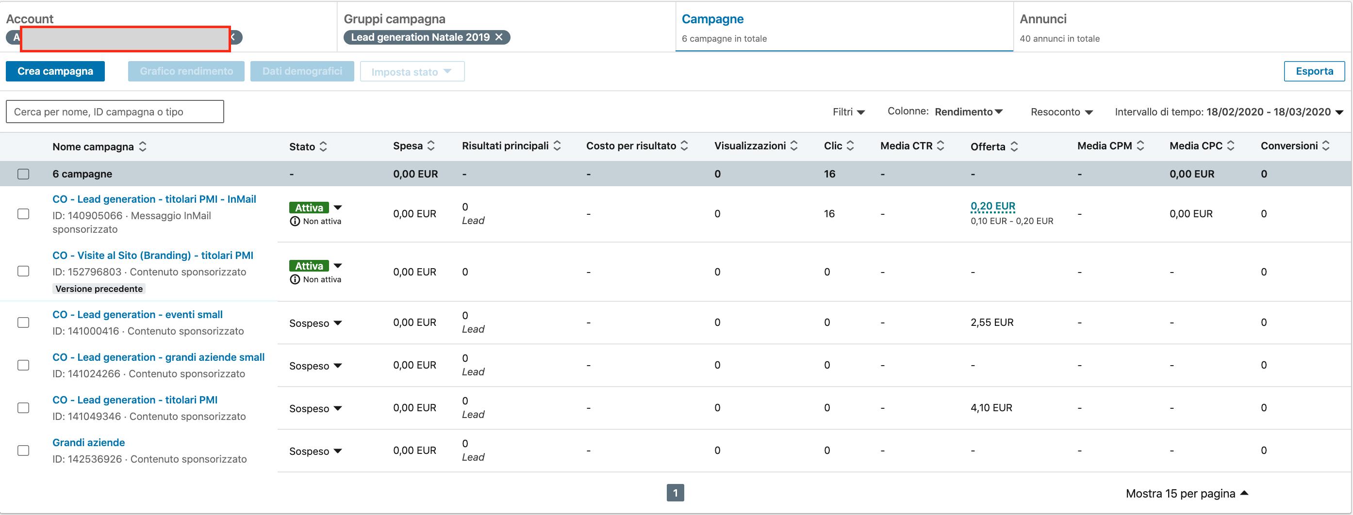 LinkedIn Avdertising - Dashboard