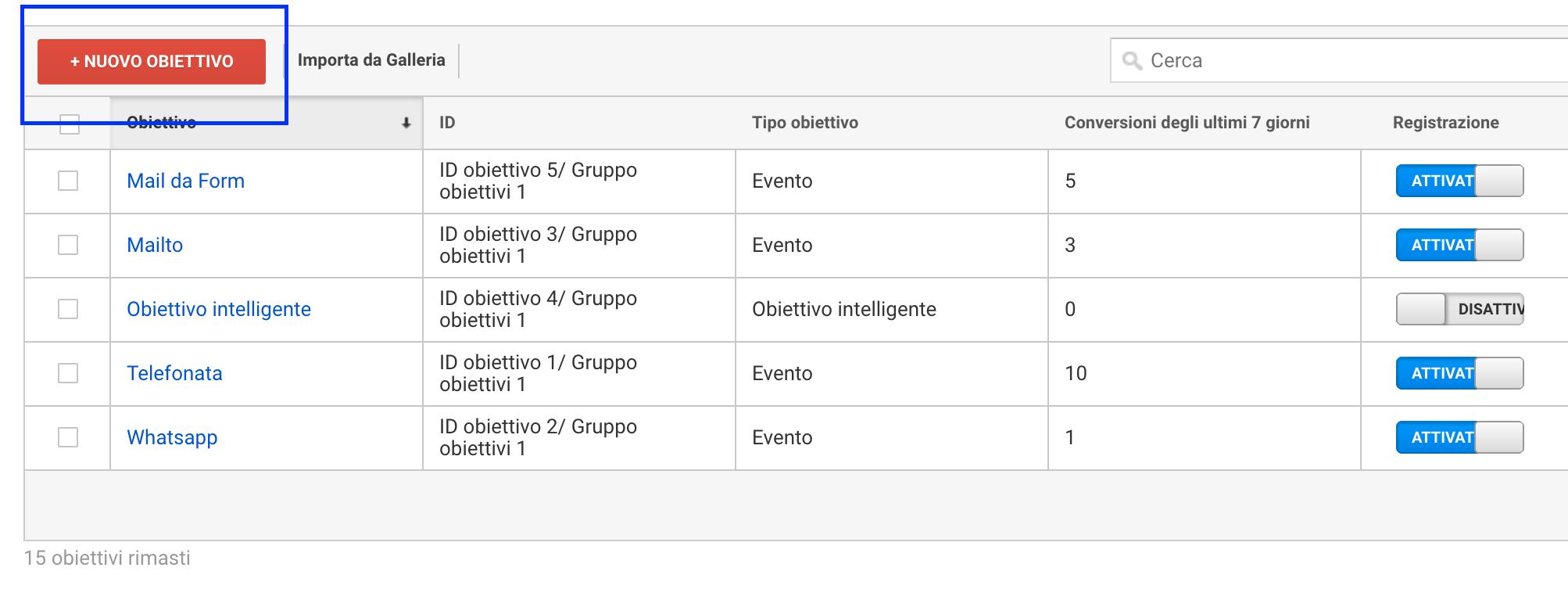Creare un obiettivo in Google Analytics