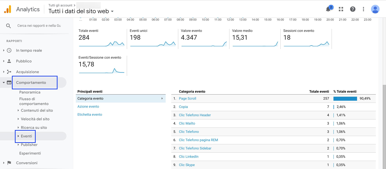 Eventi Google Analytics