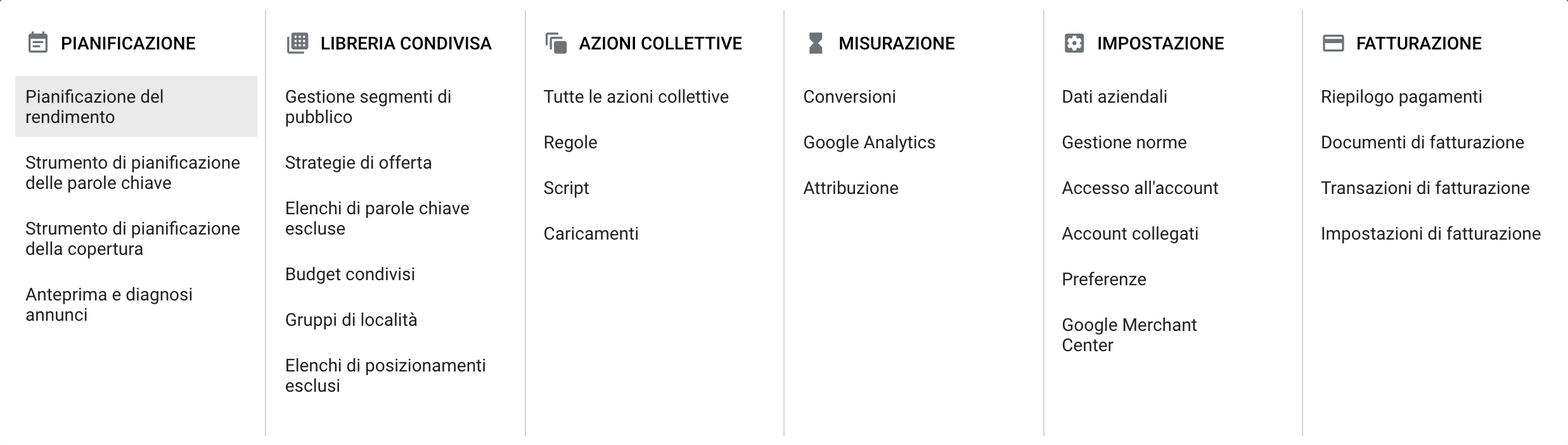 Google Ads - Il menu