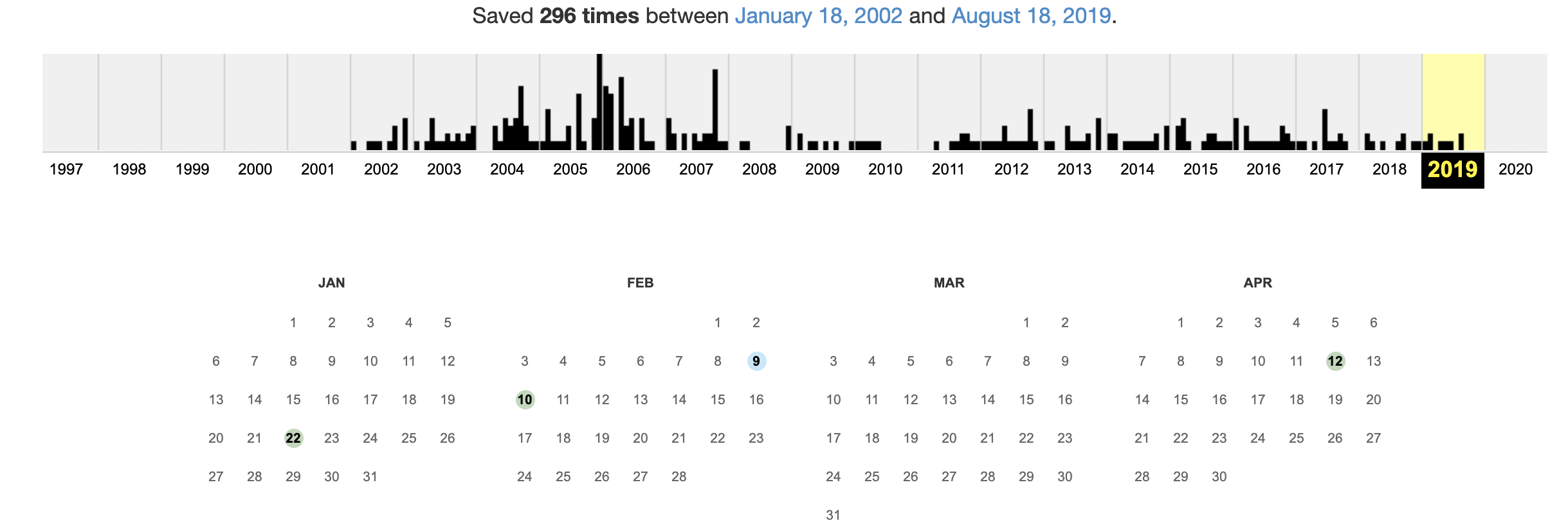 Wayback Machine - Calendar