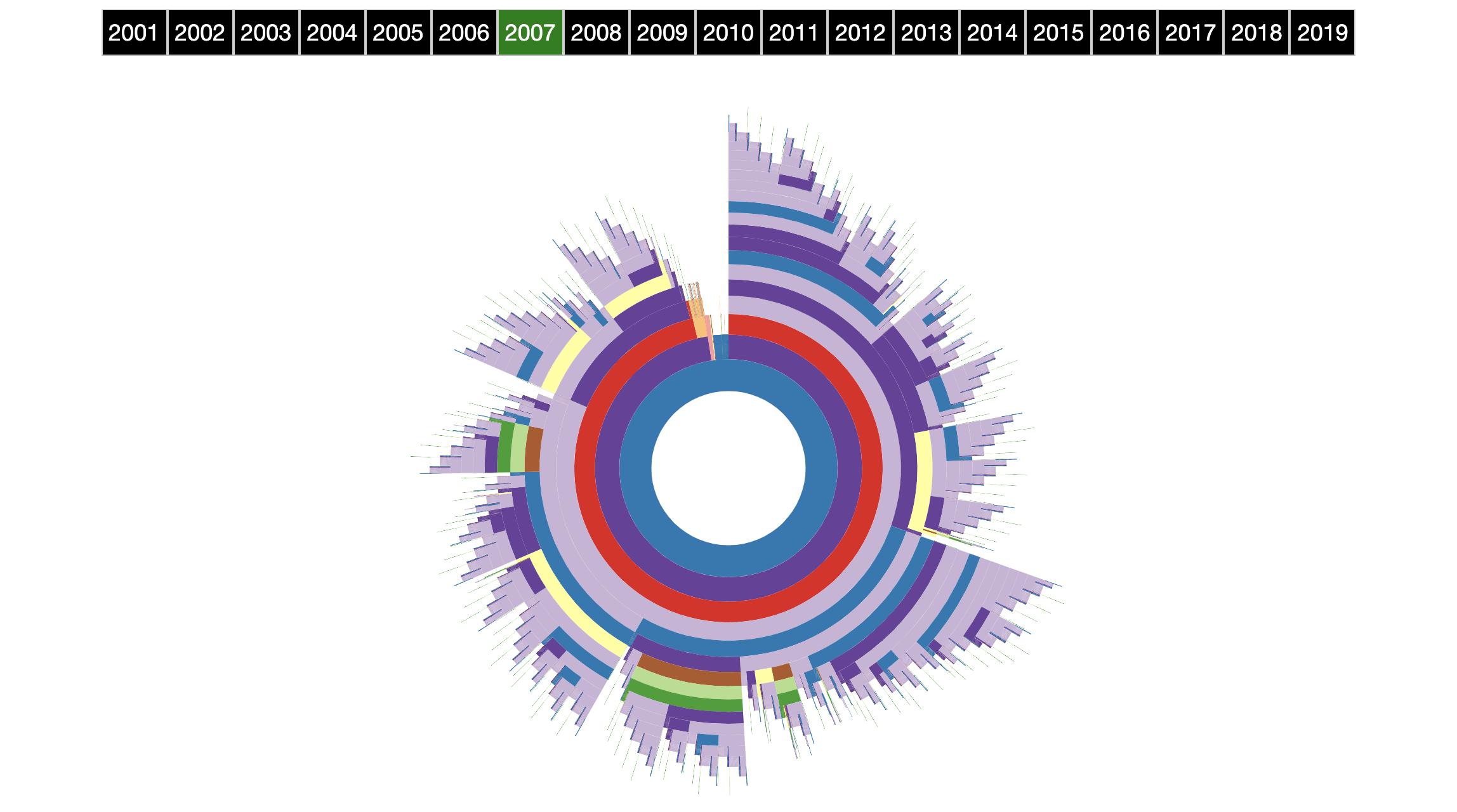 Wayback Machine - Sitemap